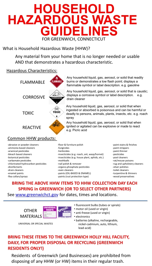 Hazardous Waste Guidelines